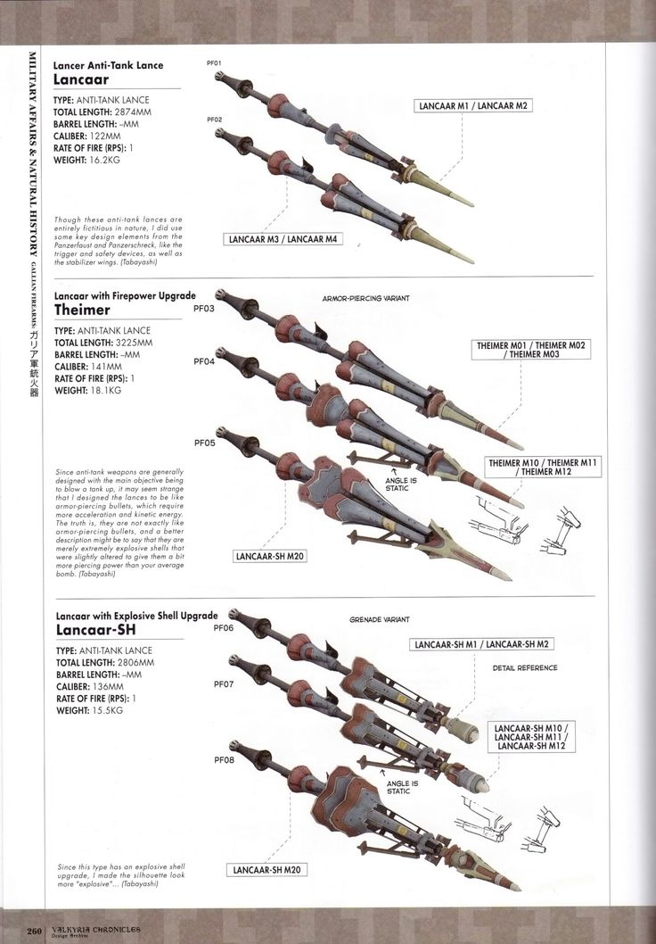 Videogame Art - Valkyria Chronicles - Weapon Concept Art