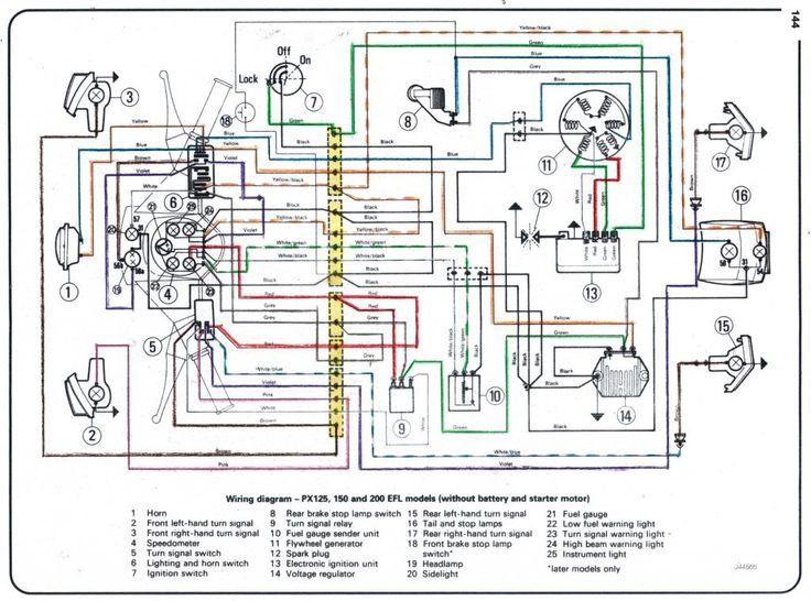 f3b7a46d1c9b25e2aa1a62c7258e01a3 44 best vespami images on pinterest vespa lambretta, vespa vespa px 150 wiring diagram at bakdesigns.co