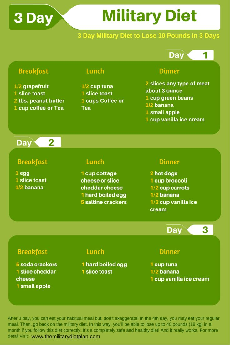 Pin By Amy Peterson On Life Military Diet 2 Week Diet