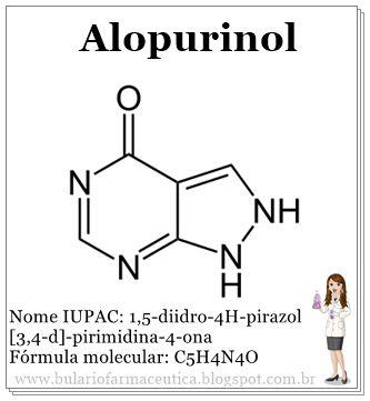 ALOPURINOL (Zyloric) Referência: Zyloric (GlaxoSmithKline) Similares: Labopurinol (Sinterápico), Lopurax (Sanval) Nomes comerciais norte-americanos: Aloprim, Zyloprim  Ações terapêuticas: Hipouricemiante. Antigotoso.  Propriedades: A biodisponibilidade por via oral é de 90%, com um pico plasmático de alopurinol na hora e de alopurinol mais metabólito ativo em 3 ou 4 horas. O alopurinol metaboliza-se quase por completo no fígado e é eliminado por via renal. Mecanismo de ação: o alopurinol e…