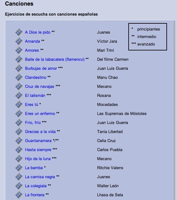 Más de 40 canciones en español con ejercicios rellenahuecos para trabajar la comprensión auditiva. Tres grados de dificultad (principiante, intermedio, avanzado).