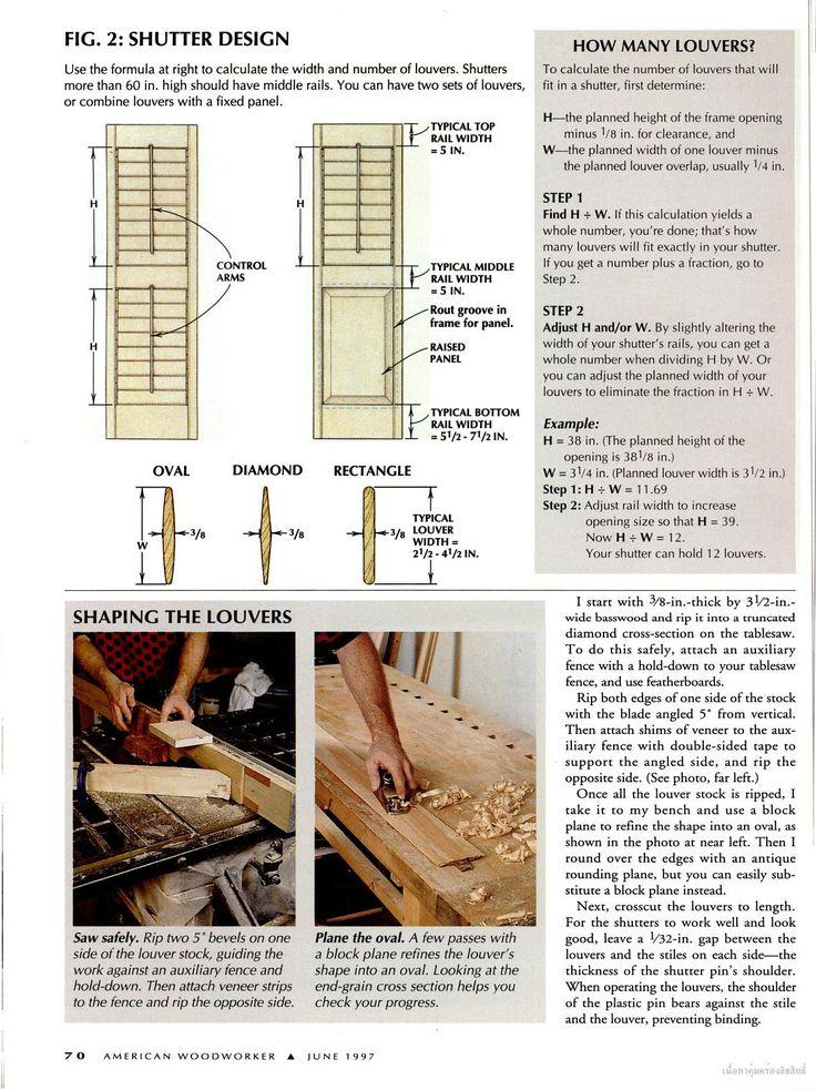 American Woodworker Pinterest