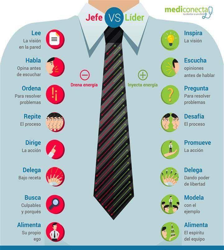 corbata de jefe vs corbata de líder