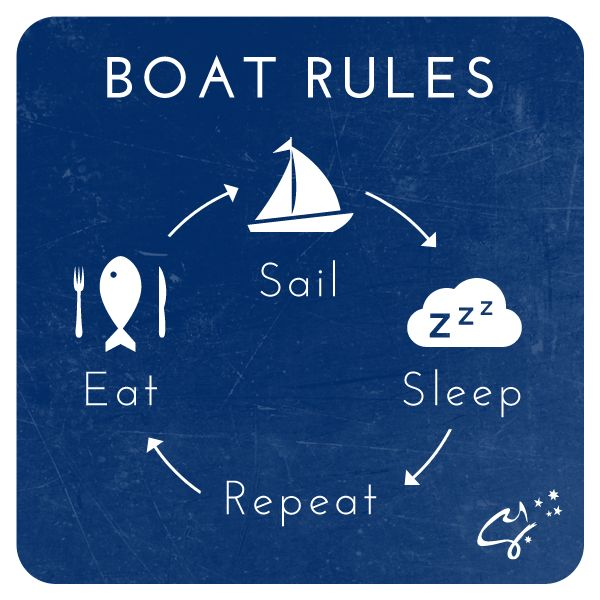 The rules of your holiday...  1. Eat 2. Sail 3. Sleep 4. Repeat  ...and have a great time!