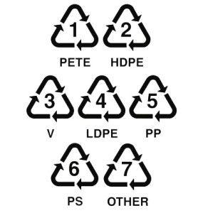 Moderní život, ukrývá v sobě mnoho nebezpečí, životní prostředí je značně znečištěné je plné toxinů a nebezpečných částic. Naše zdraví je ovlivněno tím, co zkonzumujeme a vypijeme. Balená voda je velmi negativní na dopad životního prostředí. Jen 20 procent lahví se recykluje, zbývajících 80 procent