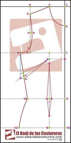 Trazado patrón base parte superior delantera del cuerpo (Blusa básica)   EL BAÚL DE LAS COSTURERAS