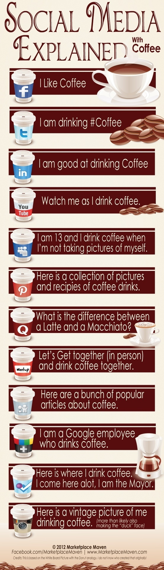 Social media, explained in Coffee infographic