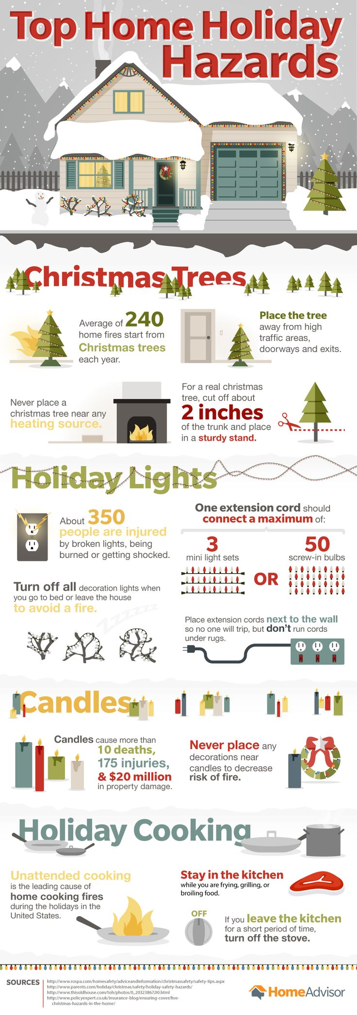 The holidays can be chaotic. Here's how to prevent common #holiday accidents. #safety