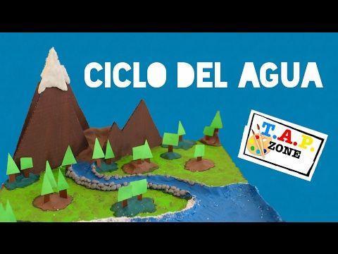 Ciclo del Agua Maqueta Sencilla - YouTube