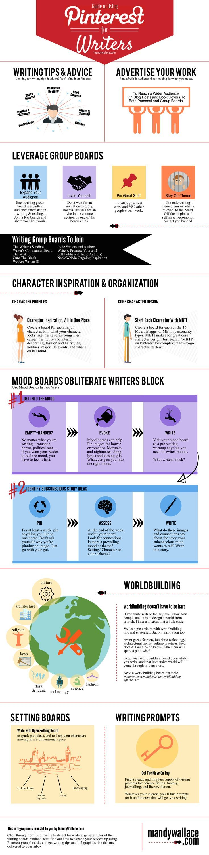 Guide To Using Pinterest for Writers. Writing tips for creative writers and how to market your writing using Pinterest (infographic)