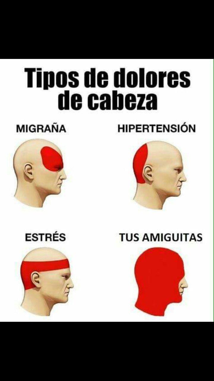 Pin de MoniiS. en Memes - Tipos de dolor de cabeza..