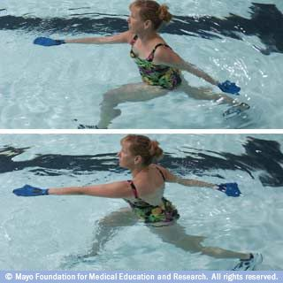 Slide show of Aquatic exercise how to's.  Aquatic exercise is a low-impact activity that takes the pressure off your bones, joints and muscles. Water offers natural resistance, which helps strengthen your muscles. You can even do aquatic exercise if you don't know how to swim.