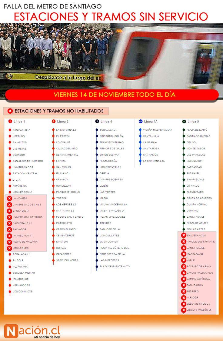 Conoce los tramos del Metro que no funcionan este viernes 14 de noviembre
