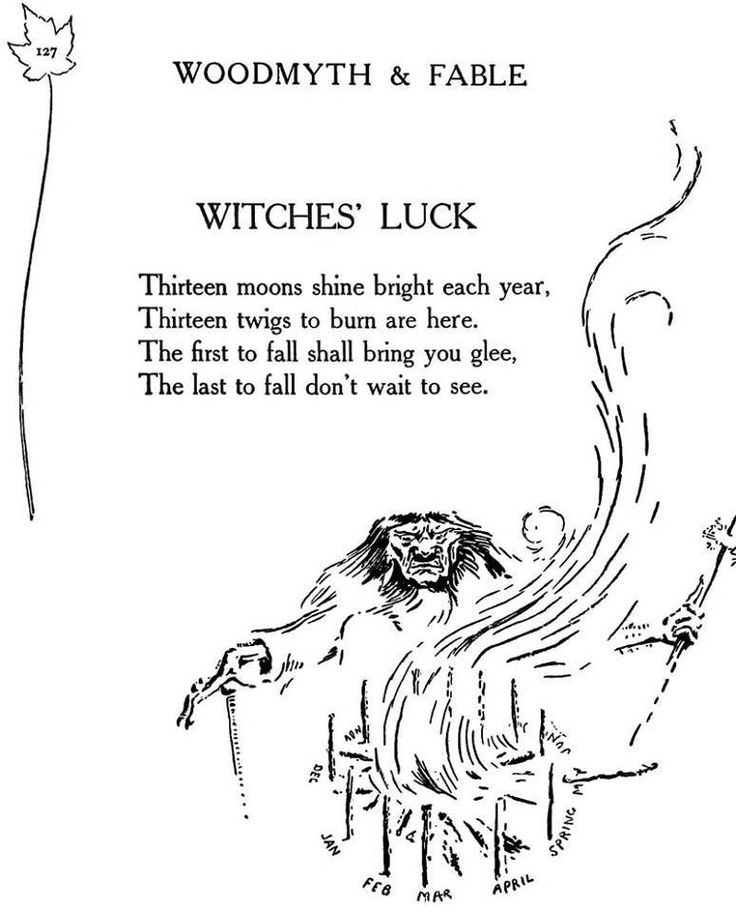 Witch's Lucky Candle Spell, Book of Shadows Page, Wicca, Witchcraft, BOS Pages, Extremely powerful good luck spell, Pagan wish spells that work instantly, Wicca spells for luck
