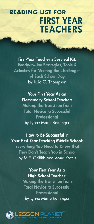Reading list for first year teachers For April !!!