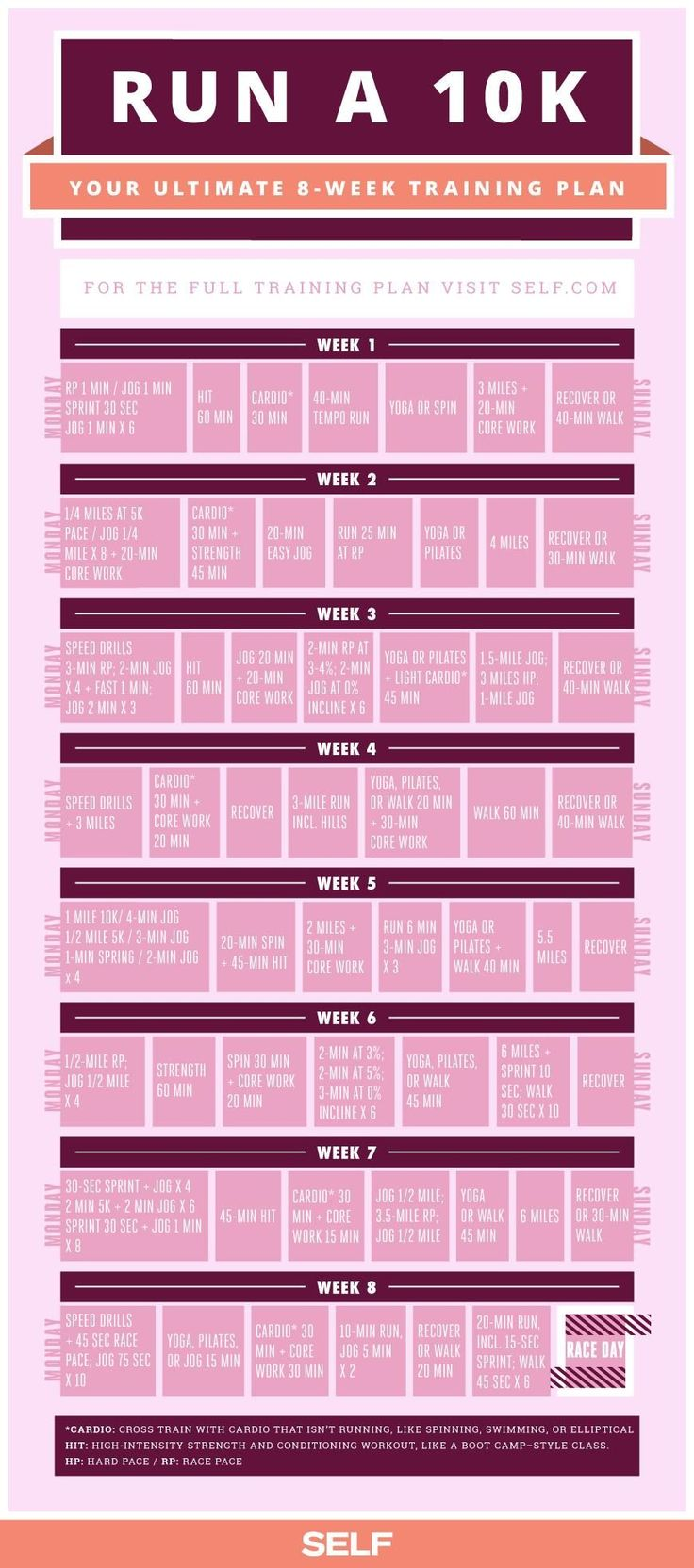 Ready for a challenge, complete a 10K! Coach Katie Bottini, who competes in races and triathlons, created this beginner-friendly eight-week training plan. She's coached two SELF editors to PRs in a 15K—so trust us, she knows her stuff! Check out the full plan below. Ready, set, run!