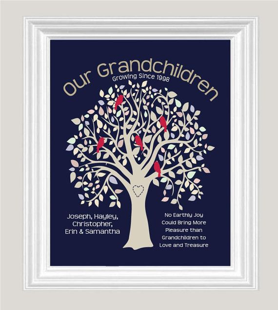 11 Best Images About Gifts For Grandma On Pinterest