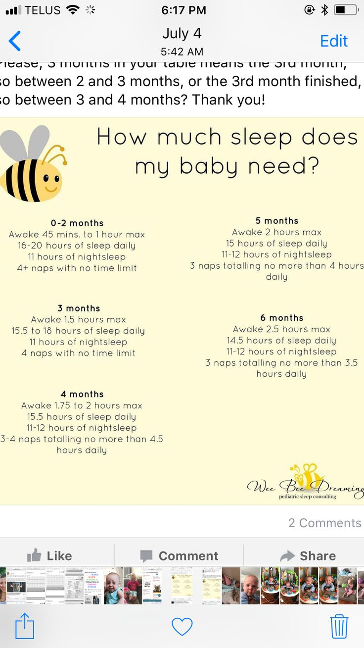 Pin by Marie Henkel on Articles Sleeping too much, Baby