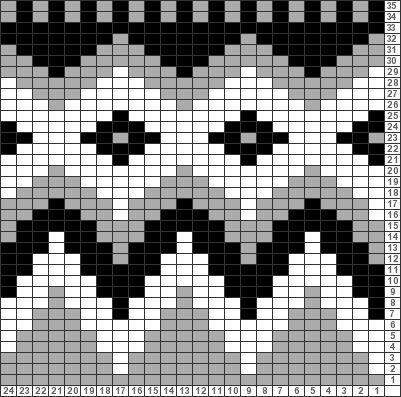 Gráficos Tricksy Knitter: Chama padrão Yoke por nicolana111