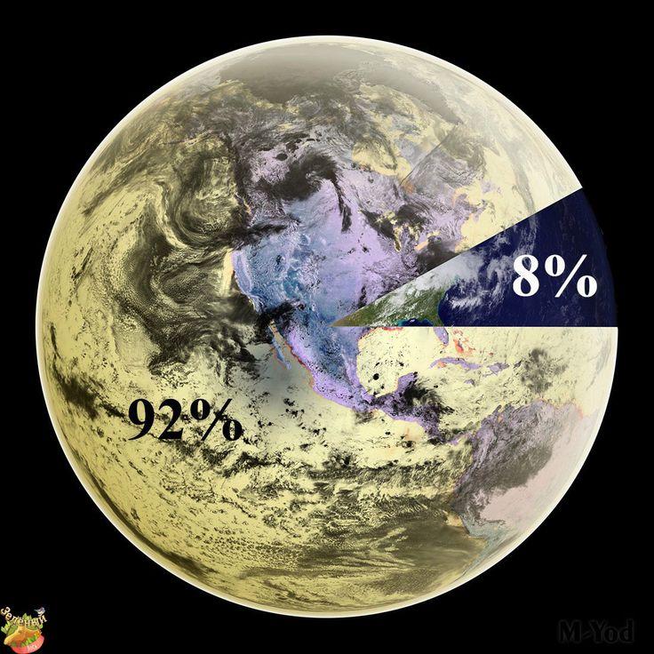 #greenelk #greenelkshop #govegan #вегетарианство #веган #веганновости   Свежие неутешительные данные от Всемирной организации здравоохранения: чистым воздухом дышит только 8% населения  Чистым воздухом, содержание вредных частиц в котором соответствует нормам Всемирной организации здравоохранения (ВОЗ), дышит только 8% населения Земли. В исследовании организации говорится о том, что загрязнение воздуха идет угрожающими темпами, это влияет на состояние экономики и качество жизни людей. По…