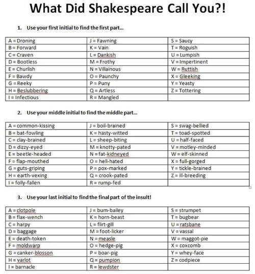 What's Your Shakespearean Name--Used a version of this before, and the students really enjoyed it!