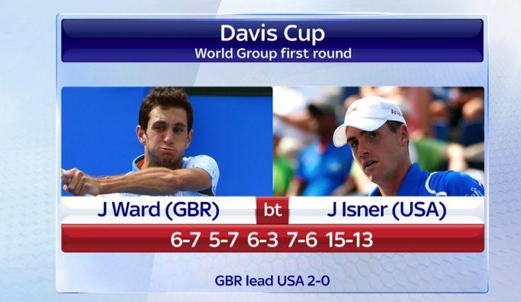 3/6/15 Via #SkySportsNewsHQ:  James Ward beats John Isner in five sets to put Great Britain 2-0 up in Davis Cup tie #SSNHQ