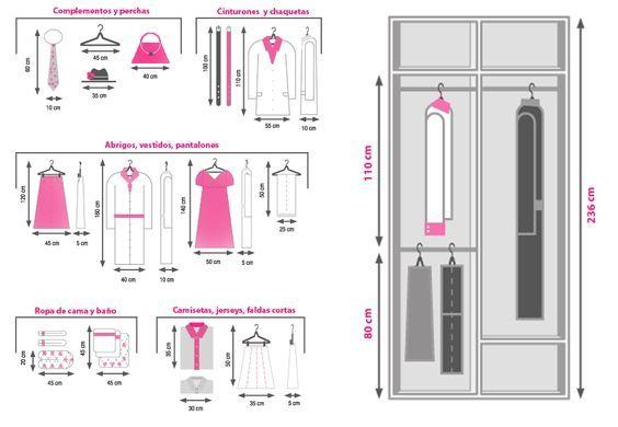Acertando os pontos e as medidas do seu closet!: