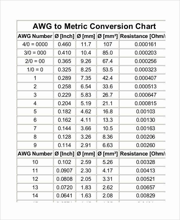 Standard To Metric Conversion Charts Luxury Kids Metric Conversion Chart 7 Free Pdf Docu In 2020 Unit Conversion Chart Metric Conversion Chart Metric Measurement Chart