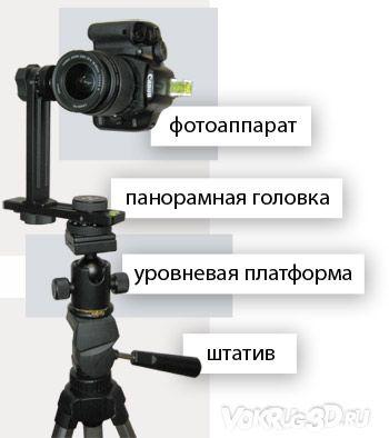 Как сделать сферическую 3D панораму, оборудование, панорамная головка и съемка