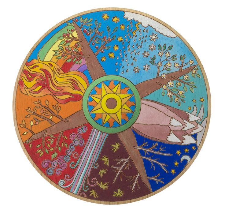 Four Elements Four Seasons by 3DMandala on Etsy