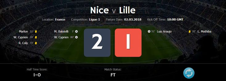 2018 03 02 Péntek - Az Ingyenes tippünk ismét kivégezte a fogadóirodákat: Nice - Lille 2-1!