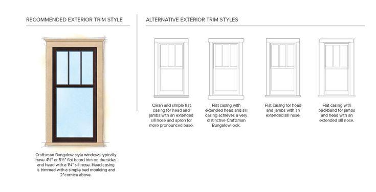 Exterior Trim craftsman style exterior trim - home design ideas