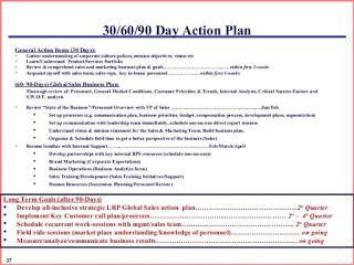 90 day plan template for new manager