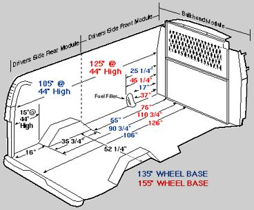 Detailed Measurements for Interior Dimensions (Chevy Express, Savana, Astro, Safari, and Dodge Ram)