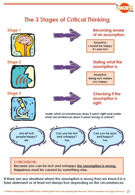What are the six stages of critical thinking