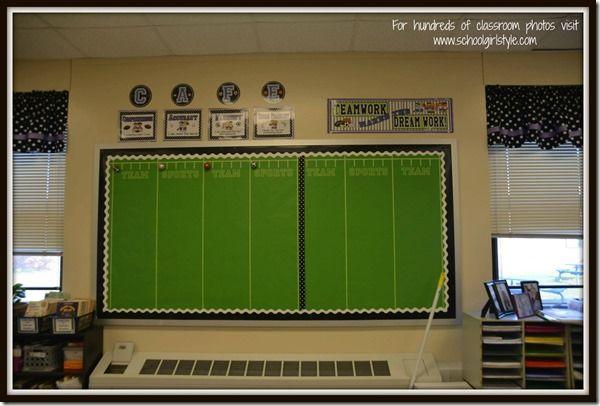 Sports Theme Classroom Inspiration