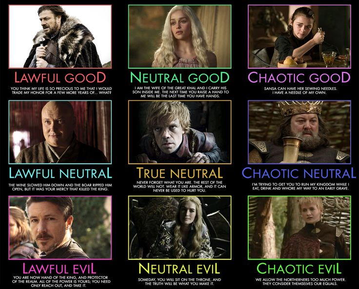 D Alignment Chart for Game of Thrones Characters (at least through the 1st book/season)