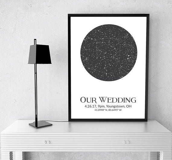 Gifts For Wedding Night: Romantic Gifts For Her, Memorable Gift For Wife, Custom