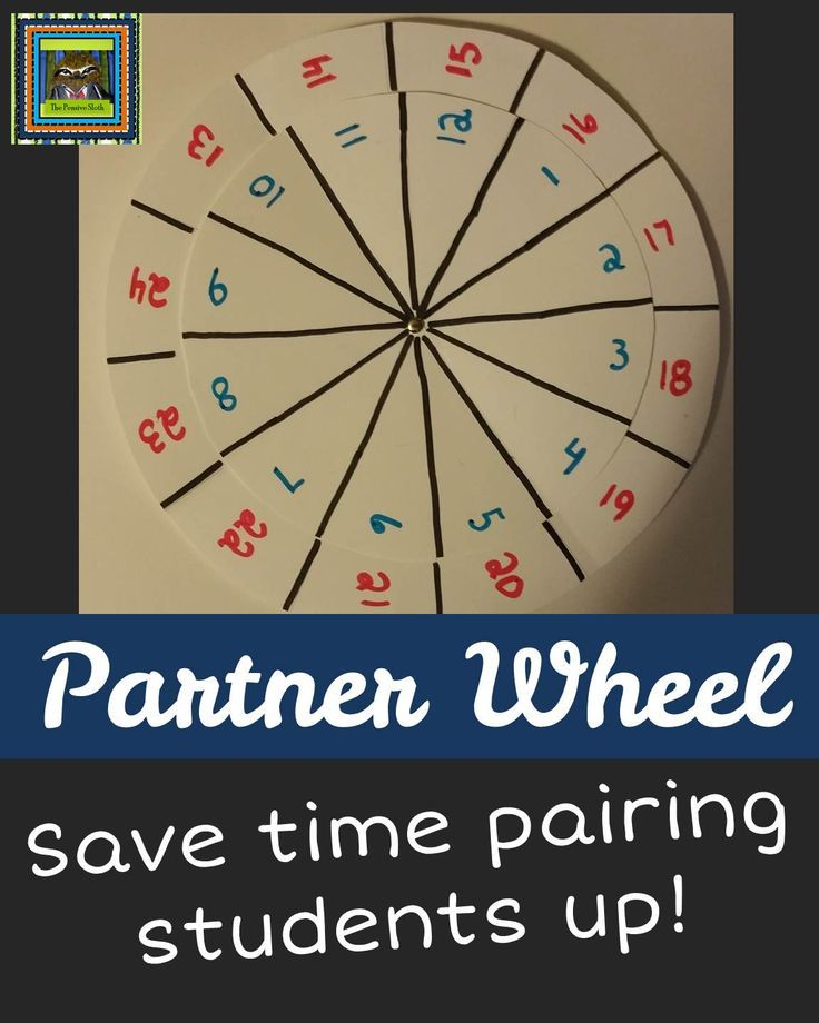 If you work with upper elementary ELL students, try making a partner or turn and talk wheel for when students come to the rug.  When 4th and 5th grade students have structured conversations about what they are learning, the learning sticks more.  Setting up a system for students to turn and talk saves time.