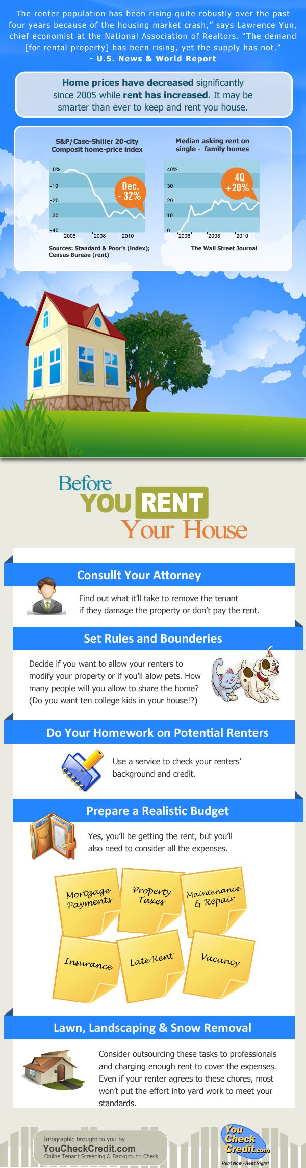There's never been a better time to rent your house. The demand for rental property is high, but the supply is not. While home prices drop, rent increases. If you are in a position to be a landlord, it may be smarter than ever to keep and rent your house. YouCheckCredit.com has created this infographic to help you prepare to rent your house.  By following these simple steps, you'll be more prepared to work with your renters.