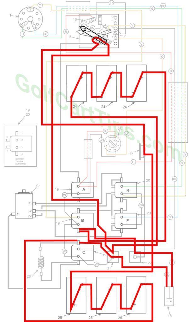 Harley Davidson Golf Cart Wiring Diagrams 1971 Model DE - Charging on harley switch diagram, harley panhead wiring, harley evo diagram, harley relay diagram, harley stator diagram, harley frame diagram, harley fuel pump diagram, harley rear axle diagram, harley fuse diagram, harley softail wiring harness, harley generator diagram, harley throttle cable diagram, harley wiring color codes, harley magneto diagram, harley headlight diagram, harley dash wiring, harley wiring tools, harley shift linkage diagram, harley fuel lines diagram,