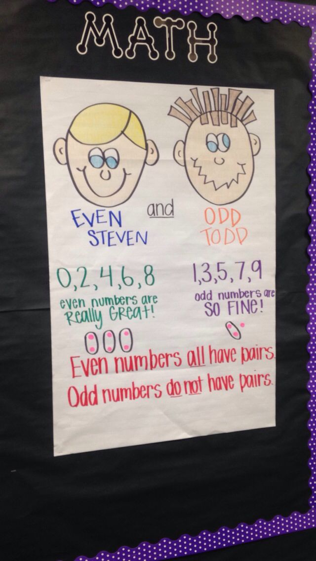 odds and evens anchor chart featuring Even Steven and Odd Todd