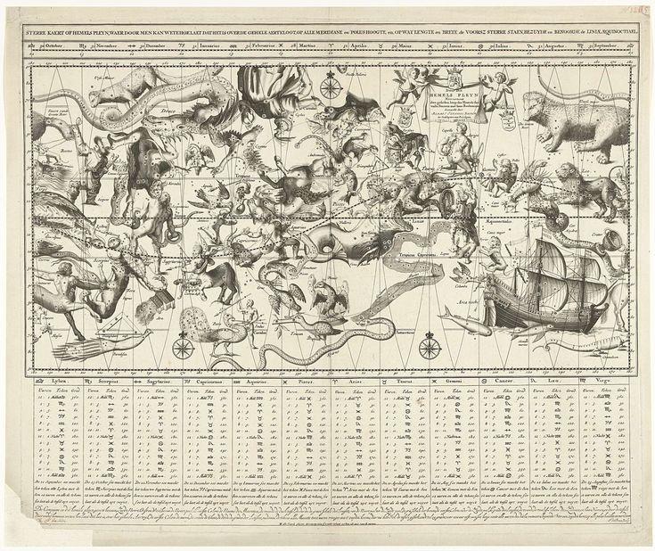 Hemelskaart voor de noordelijke en zuidelijke sterrenhemel uitgevoerd in Mercatorprojectie, Johannes de Broen, unknown, 1684 - 1709