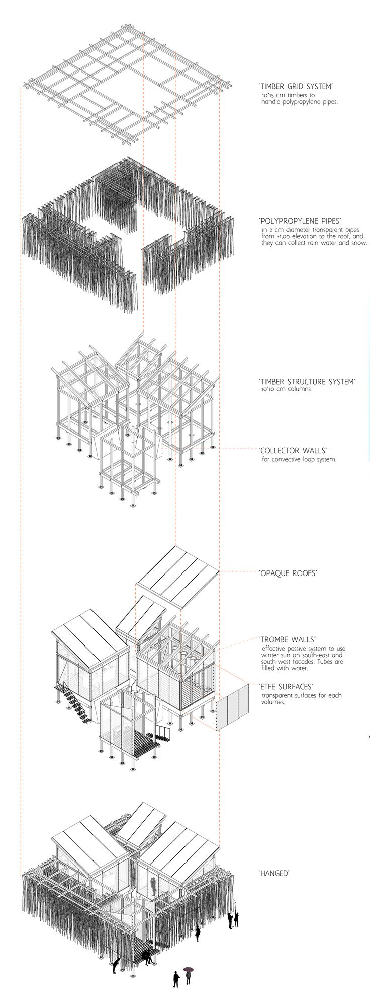 Hanged   House for Enjoying the Harsh Cold / Isometric Diagram by Gumwörk   2015