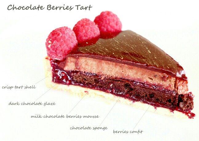 Chocolate Berries Tart