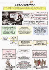 FORMAS DE EXCLUSÃO DE ESTRANGEIROS      1 - Deportação:  consiste em devolver o estrangeiro ao exterior, ou seja, é a ...
