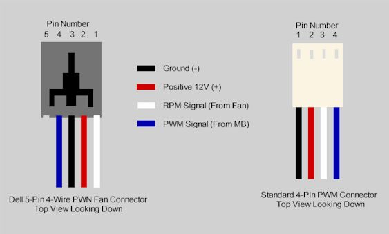 pwm wiring diagram pwm image wiring diagram 4 pin pwm fan wiring diagram jodebal com on pwm wiring diagram