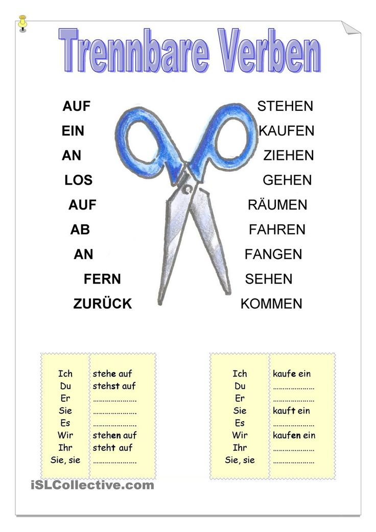 47 best G1-4 Familie images on Pinterest | German grammar, German ...