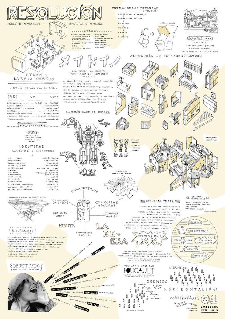 + harvest +: LO QUE ES BASURA PARA MÍ, PUEDE SER ORO PARA TI - Proyecto de Fin de Carrera de Arquitectura. Universidad Europea de Madrid, Julio de 2012. Autor: Guillermo Trapiello