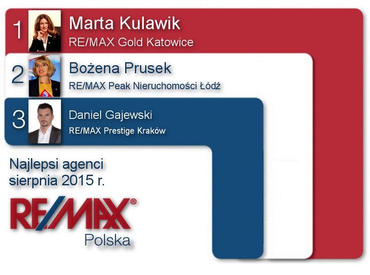 Agenci sierpnia 2015 RE/MAX Polska